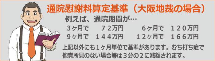通院慰謝料算定基準(大阪地裁の場合)